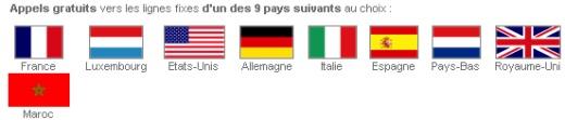 Belgacom HTI
