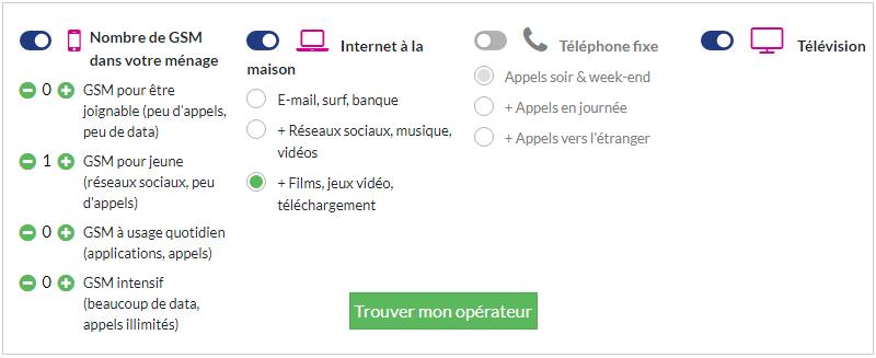 Comparatif prix abonnement internet tv gsm en Belgique
